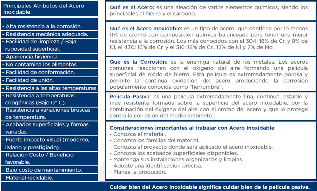 jnaceros-abc-acero-inoxidable
