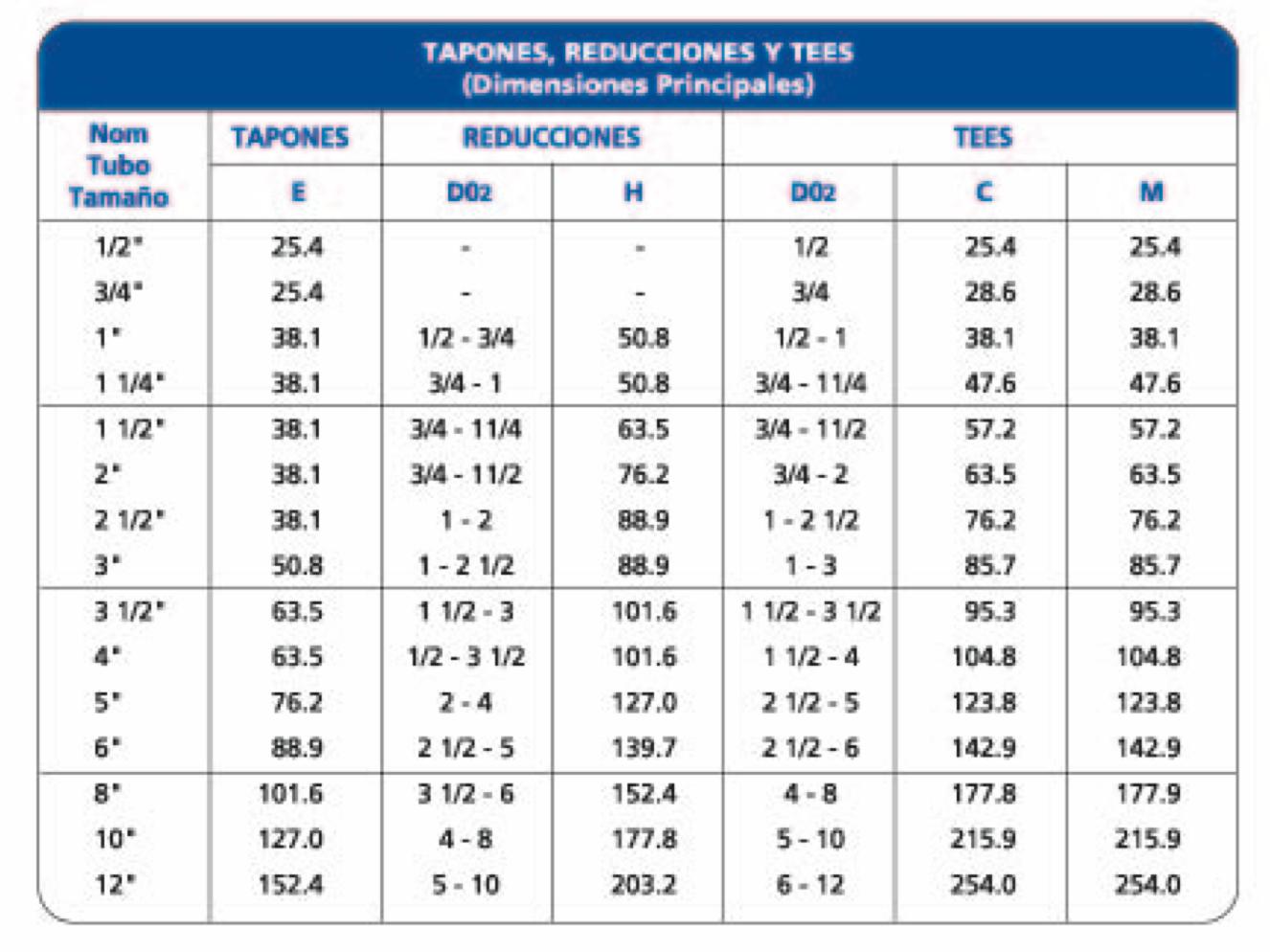 tabla tapones, reducciones y tees de acero - dimensiones